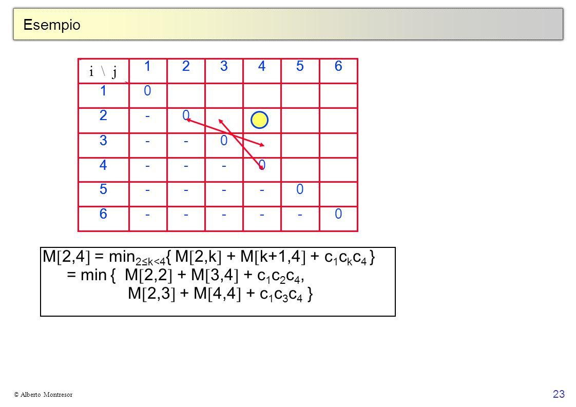 M[2,4] = min2≤k<4{ M[2,k] + M[k+1,4] + c1ckc4 }